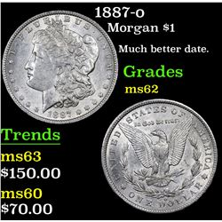 1887-o Morgan Dollar $1 Grades Select Unc