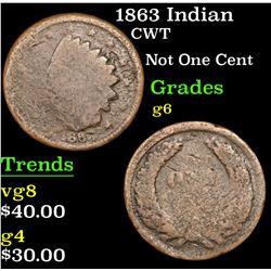 1863 Indian Civil War Token 1c Grades g+