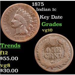 1875 Indian Cent 1c Grades vg+