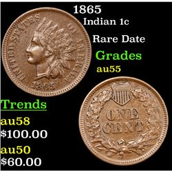 1865 Indian Cent 1c Grades Choice AU