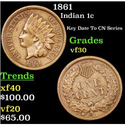 1861 Indian Cent 1c Grades vf++