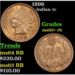 1896 Indian Cent 1c Grades Select+ Unc RB