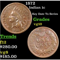 1872 Indian Cent 1c Grades vg+