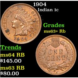1904 Indian Cent 1c Grades Select+ Unc RB