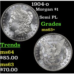 1904-o Morgan Dollar $1 Grades Select+ Unc