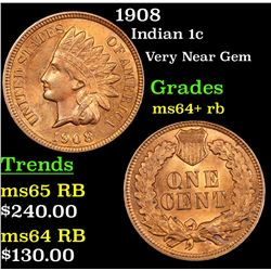 1908 Indian Cent 1c Grades Choice+ Unc RB