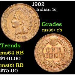 1902 Indian Cent 1c Grades Select+ Unc RB