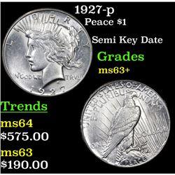 1927-p Peace Dollar $1 Grades Select+ Unc