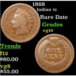1868 Indian Cent 1c Grades vg+
