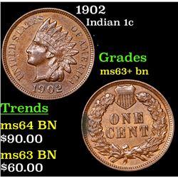 1902 Indian Cent 1c Grades Select+ Unc BN
