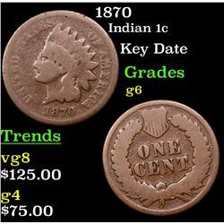 1870 Indian Cent 1c Grades g+
