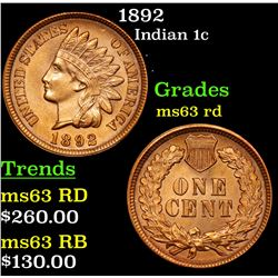 1892 Indian Cent 1c Grades Select Unc RD