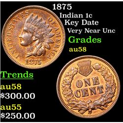1875 Indian Cent 1c Grades Choice AU/BU Slider