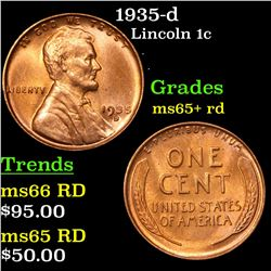 1935-d Lincoln Cent 1c Grades Gem+ Unc RD