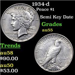 1934-d Peace Dollar $1 Grades Choice AU