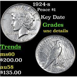 1924-s Peace Dollar $1 Grades Unc Details