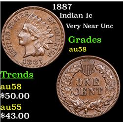 1887 Indian Cent 1c Grades Choice AU/BU Slider