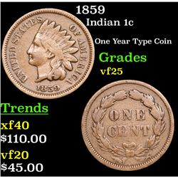 1859 Indian Cent 1c Grades vf+