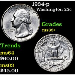 1934-p Washington Quarter 25c Grades Select+ Unc