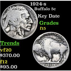 1924-s Buffalo Nickel 5c Grades f+