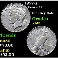 1927-s Peace Dollar $1 Grades xf+