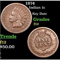 1874 Indian Cent 1c Grades f, fine