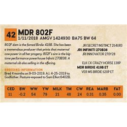 MDR 802F