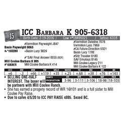Lot - 15 - ICC Barbara K 905-6318