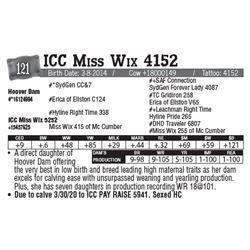 Lot - 121 - ICC Miss Wix 4152