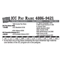 Lot - 195A - ICC Pay Raise 4886-9421
