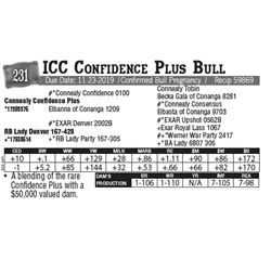 Lot - 231 - ICC Confidence Plus Bull