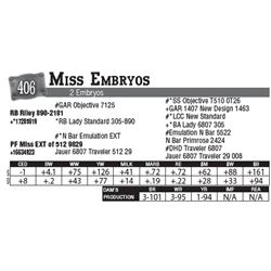 Lot - 406 - Miss Embryos