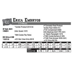 Lot - 410 - Erica Embryos