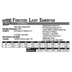 Lot - 418 - Forever Lady Embryos