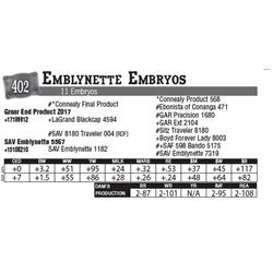 Lot - 402 - Emblynette Embryos