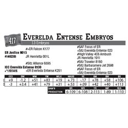 Lot - 417 - Everelda Entense Embryos