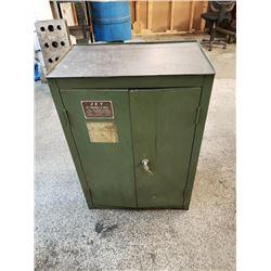 24x15x34 Jet Tool Cabinet