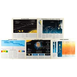 Douglas Aircraft Company Earth and Solar System Prints