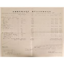 Esmeralda County Mine Production, 1st Quarter, 1873  #110185