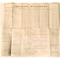 Lincoln County Mines Report, 2nd Q, 1874  #110190