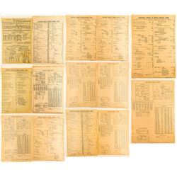 Mining Contract Price Sheets, (7 two sided)  #50271