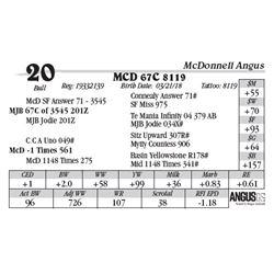 Lot  20 - MCD 67C 8119