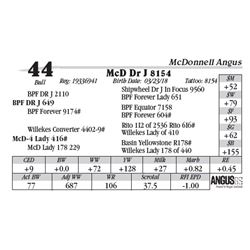 Lot  44 - McD Dr J 8154