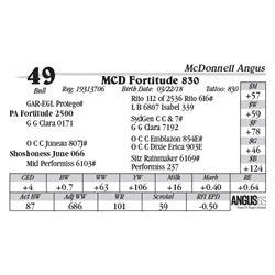 Lot  49 - MCD Fortitude 830