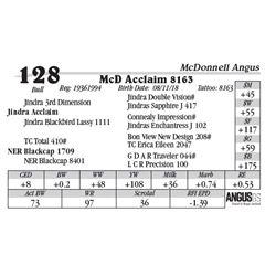 Lot  128 - McD Acclaim 8163