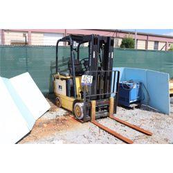 DAEWOO / DOOSAN  Forklift - Mast