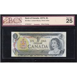 1973 Bank of Canada $1 - Offset Printing