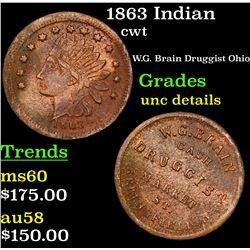 1863 Indian Civil War Token 1c Grades Unc Details