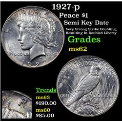 1927-p Peace Dollar $1 Grades Select Unc