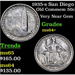 1935-s San Diego Old Commem Half Dollar 50c Grades Choice+ Unc